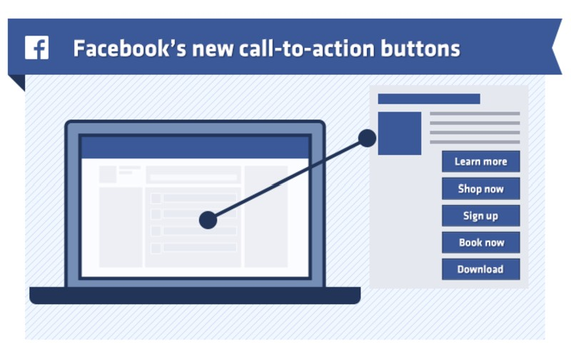 FACEBOOK CALL TO ACTION HOW CAN I ADD A CALL TO ACTION BUTTON TO MY BUSINESS FACEBOOK PAGE